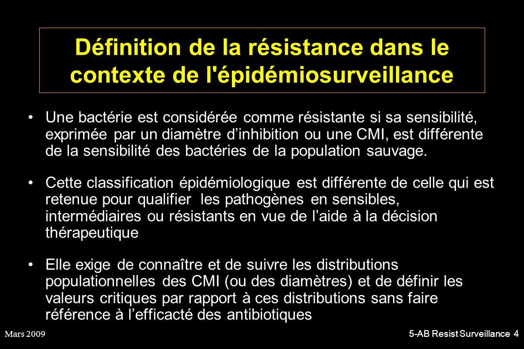 Mars 20095-AB Resist Surveillance 4 Définition de la résistance dans le contexte de l'épidémiosurveillance Une bactérie est considérée comme résistant