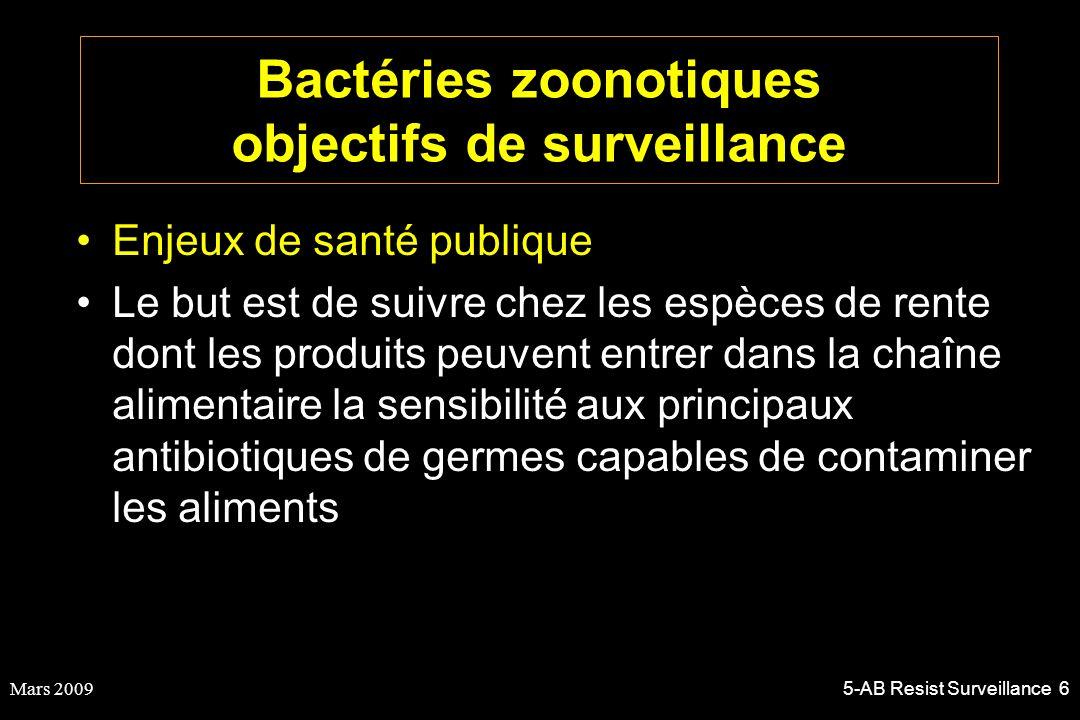 Mars 20095-AB Resist Surveillance 7 Bactéries sentinelles objectifs de surveillance Enjeux de santé publique Surveiller les flores commensales dont les bactéries peuvent former un réservoir de gènes de résistances pour les organismes pathogènes.