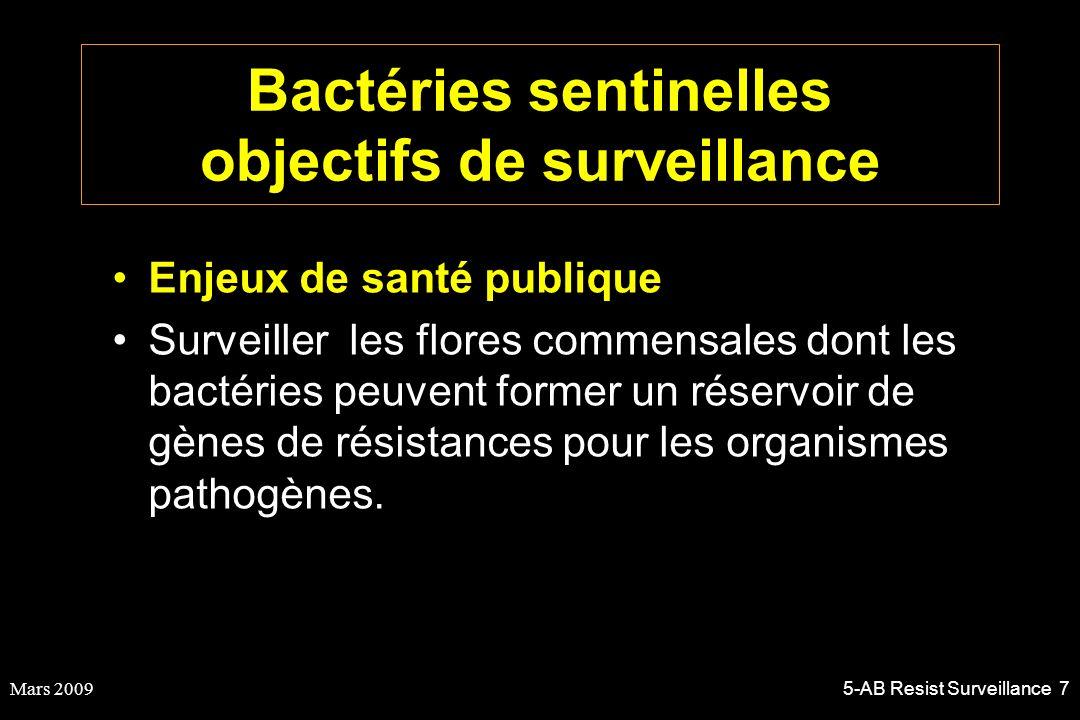 Mars 20095-AB Resist Surveillance 7 Bactéries sentinelles objectifs de surveillance Enjeux de santé publique Surveiller les flores commensales dont le