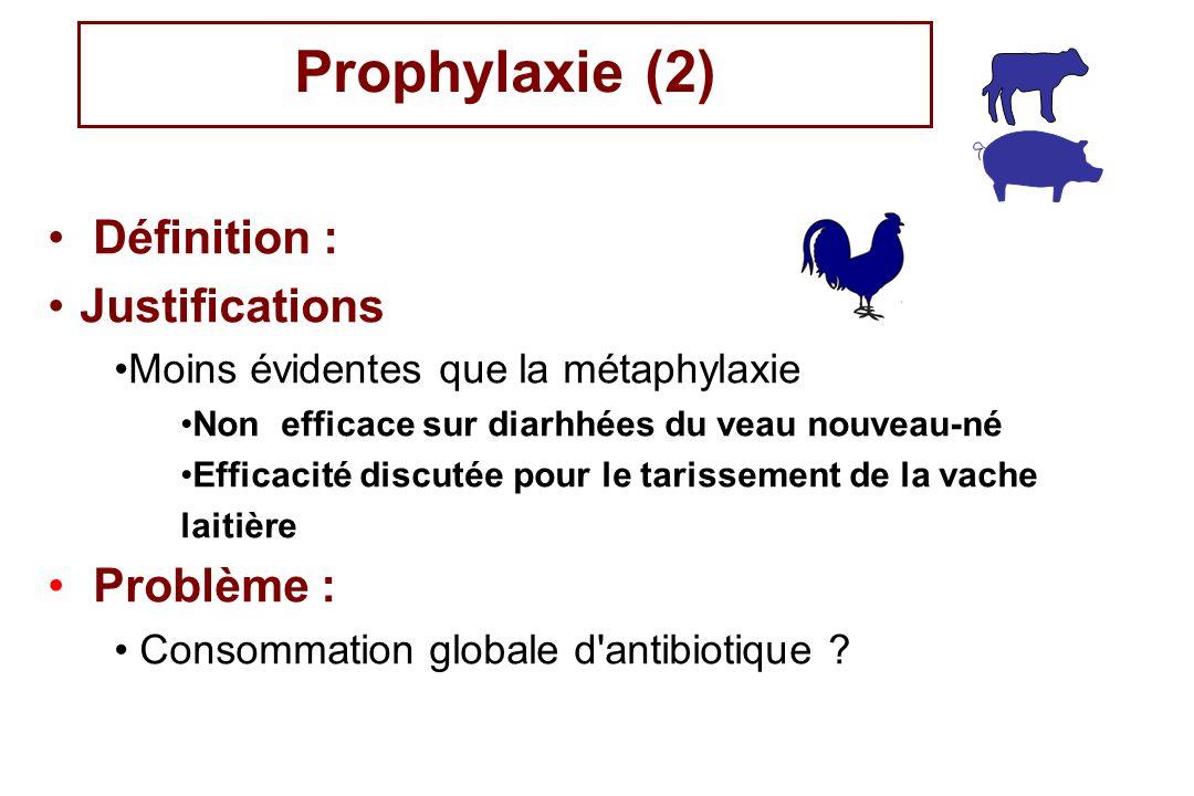 Prophylaxie (2) Définition : Justifications Moins évidentes que la métaphylaxie Non efficace sur diarhhées du veau nouveau-né Efficacité discutée pour