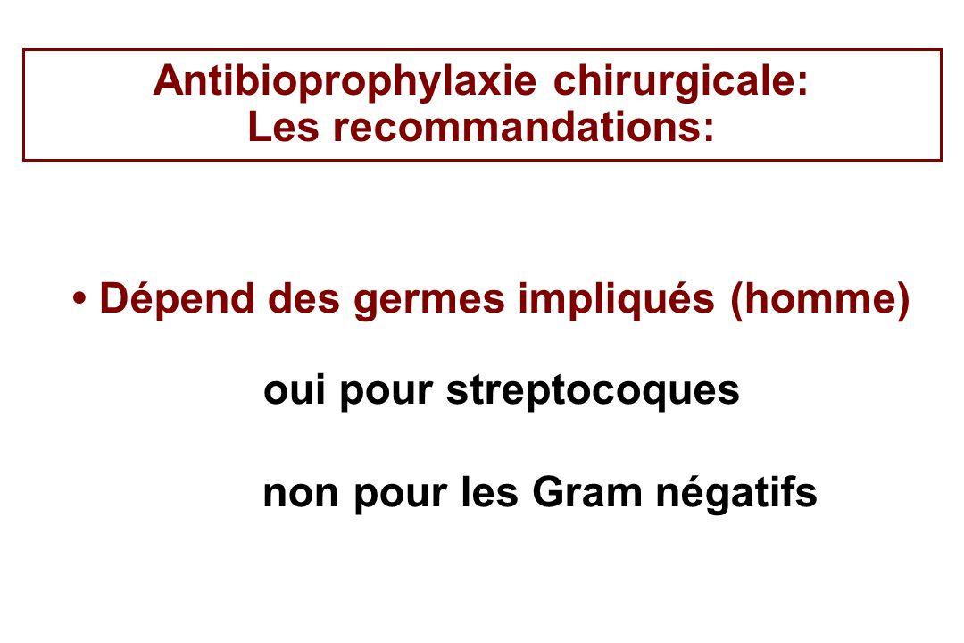 Antibioprophylaxie chirurgicale: Les recommandations: Dépend des germes impliqués (homme) oui pour streptocoques non pour les Gram négatifs