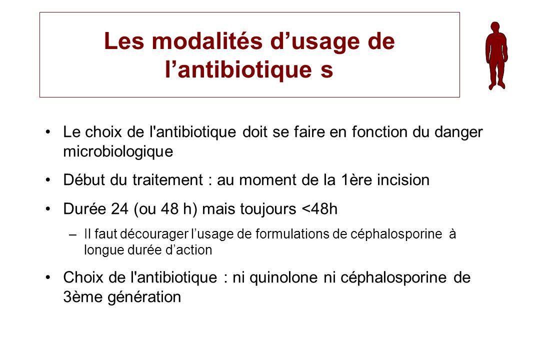 Les modalités dusage de lantibiotique s Le choix de l'antibiotique doit se faire en fonction du danger microbiologique Début du traitement : au moment