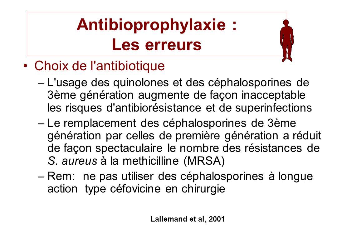 Antibioprophylaxie : Les erreurs Choix de l'antibiotique –L'usage des quinolones et des céphalosporines de 3ème génération augmente de façon inaccepta