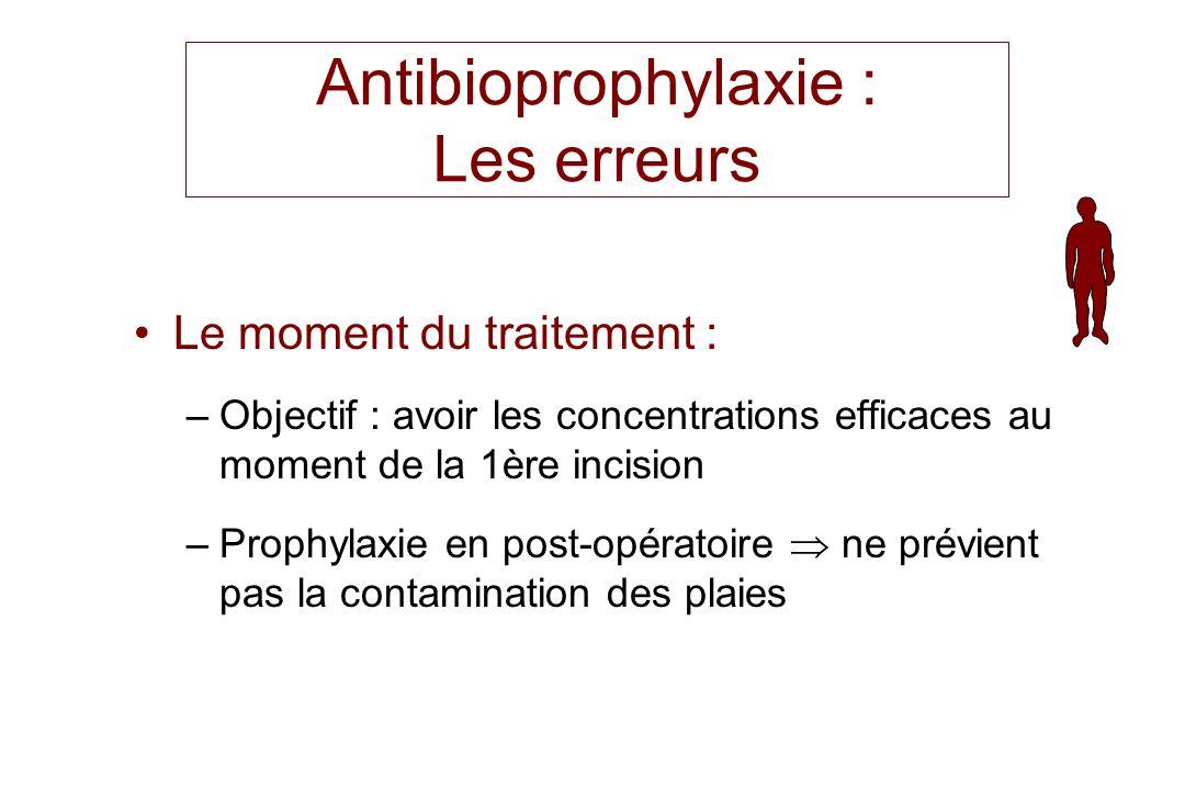 Antibioprophylaxie : Les erreurs Le moment du traitement : –Objectif : avoir les concentrations efficaces au moment de la 1ère incision –Prophylaxie e
