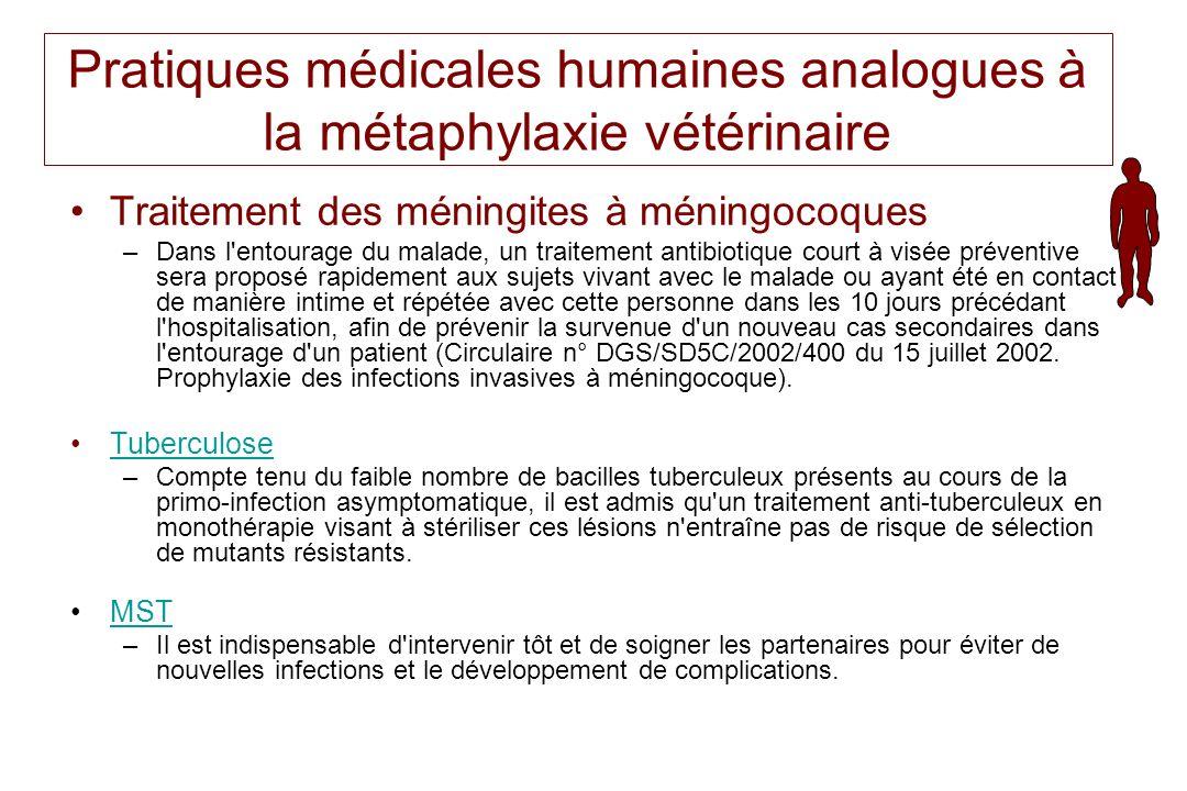 Pratiques médicales humaines analogues à la métaphylaxie vétérinaire Traitement des méningites à méningocoques –Dans l'entourage du malade, un traitem