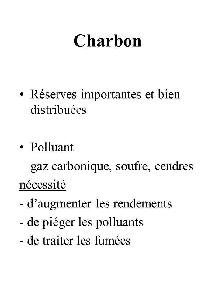 Charbon Réserves importantes et bien distribuées Polluant gaz carbonique, soufre, cendres nécessité - daugmenter les rendements - de piéger les pollua