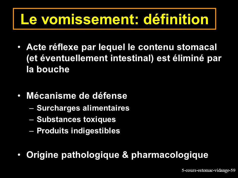 5-cours-estomac-vidange-59 Le vomissement: définition Acte réflexe par lequel le contenu stomacal (et éventuellement intestinal) est éliminé par la bo