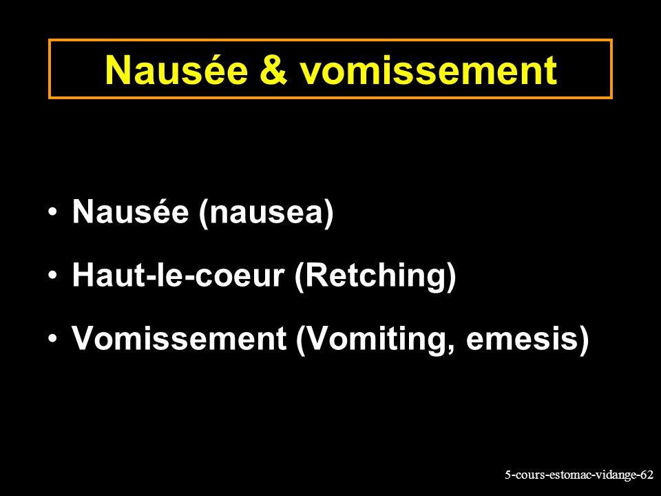 5-cours-estomac-vidange-62 Nausée & vomissement Nausée (nausea) Haut-le-coeur (Retching) Vomissement (Vomiting, emesis)