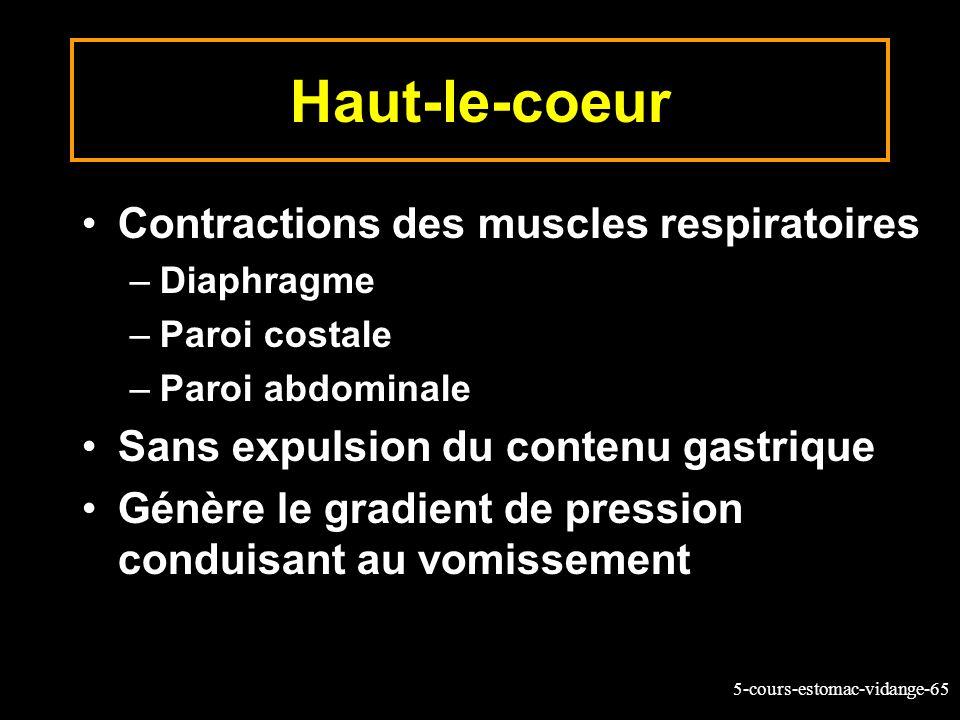 5-cours-estomac-vidange-65 Haut-le-coeur Contractions des muscles respiratoires –Diaphragme –Paroi costale –Paroi abdominale Sans expulsion du contenu