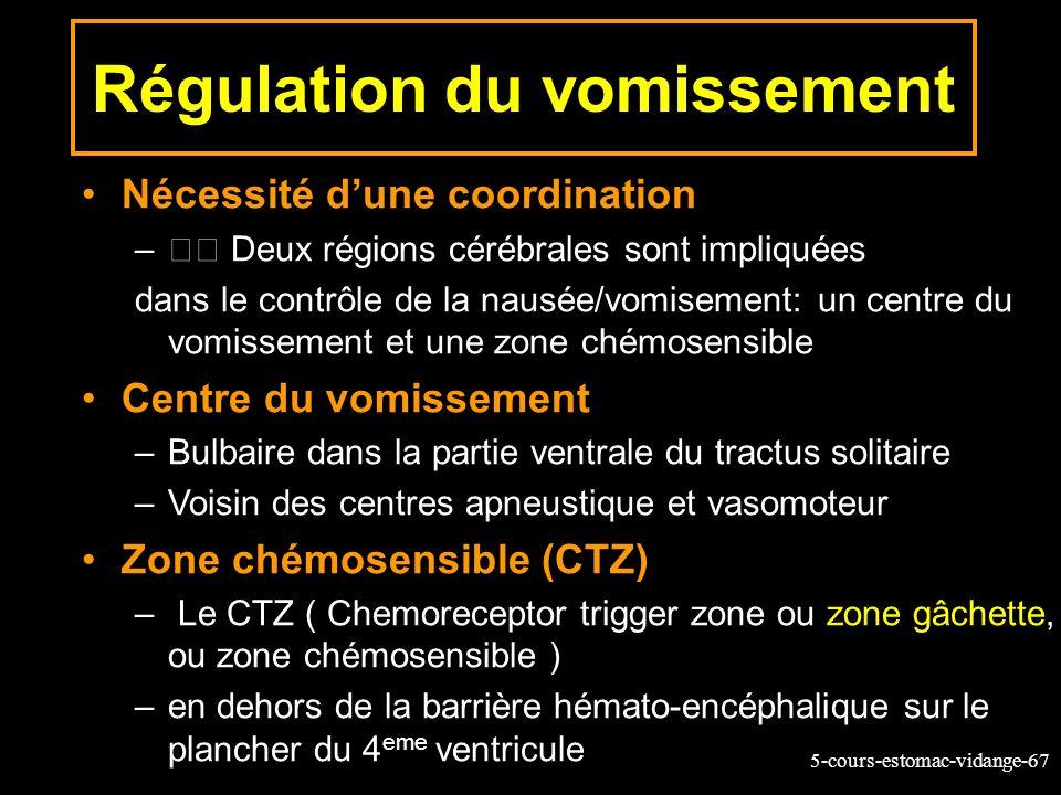 5-cours-estomac-vidange-67 Régulation du vomissement Nécessité dune coordination – Deux régions cérébrales sont impliquées dans le contrôle de la naus
