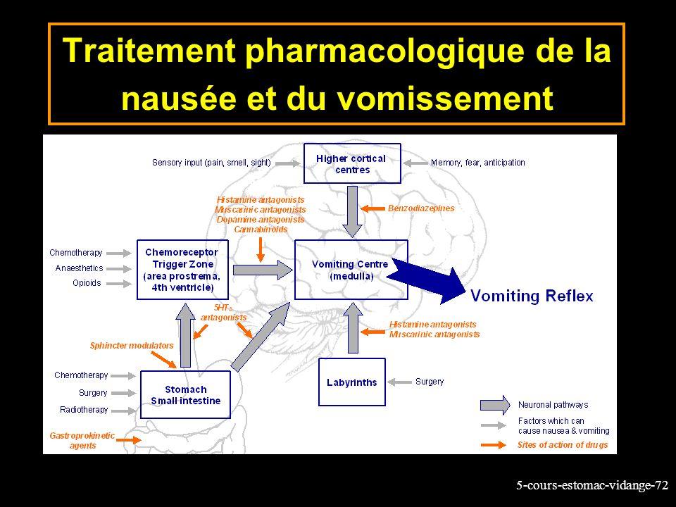 5-cours-estomac-vidange-72 Traitement pharmacologique de la nausée et du vomissement
