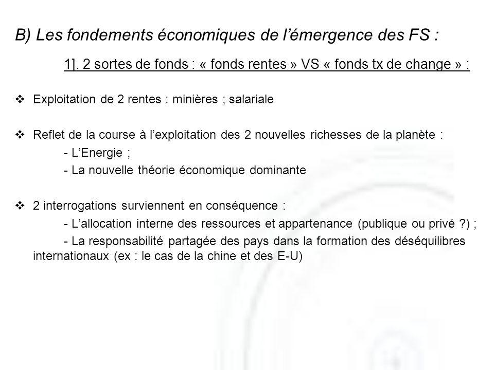 B) Les fondements économiques de lémergence des FS : 1]. 2 sortes de fonds : « fonds rentes » VS « fonds tx de change » : Exploitation de 2 rentes : m