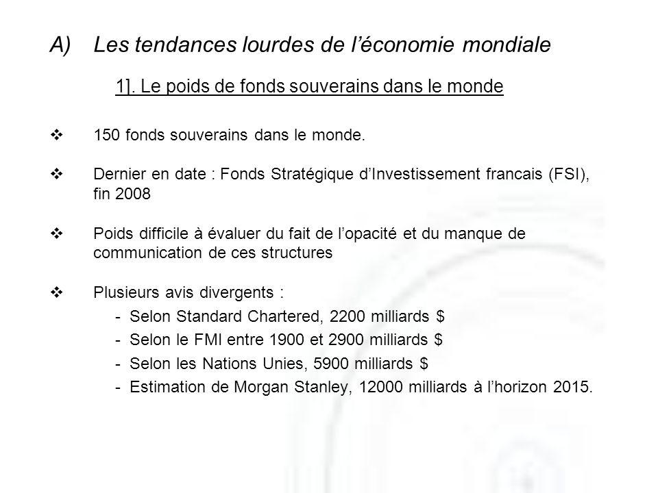 A)Les tendances lourdes de léconomie mondiale 1]. Le poids de fonds souverains dans le monde 150 fonds souverains dans le monde. Dernier en date : Fon