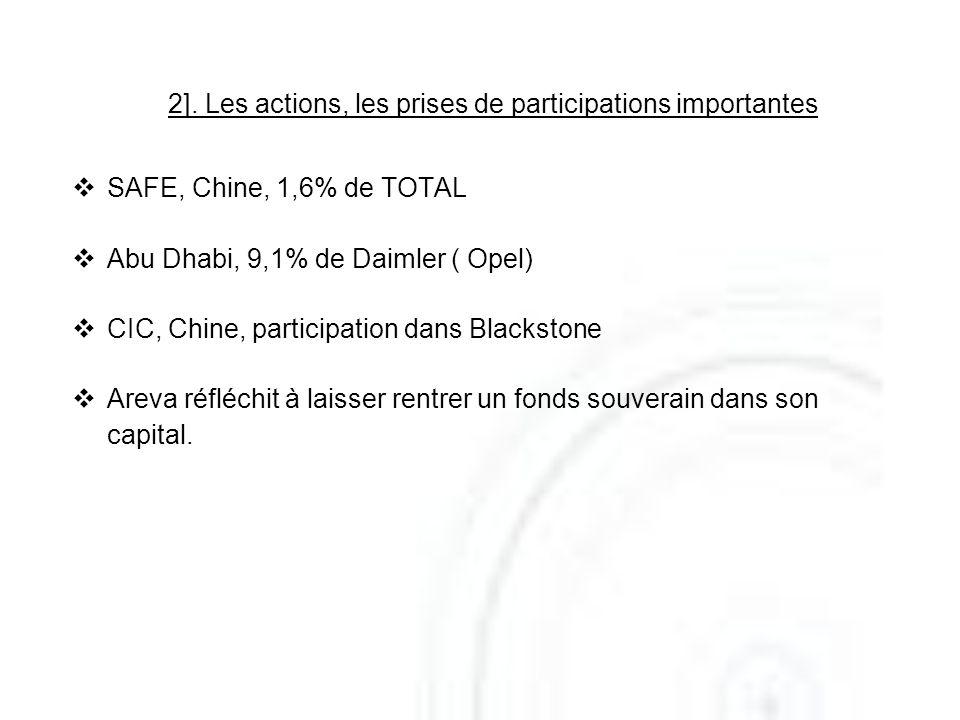 2]. Les actions, les prises de participations importantes SAFE, Chine, 1,6% de TOTAL Abu Dhabi, 9,1% de Daimler ( Opel) CIC, Chine, participation dans