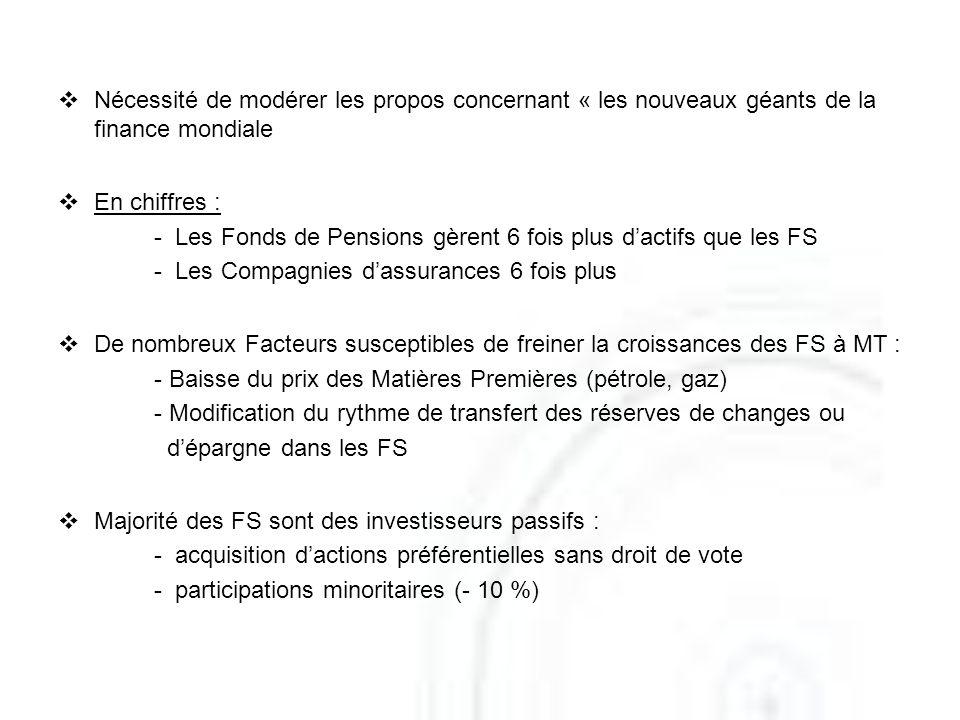 Nécessité de modérer les propos concernant « les nouveaux géants de la finance mondiale En chiffres : - Les Fonds de Pensions gèrent 6 fois plus dacti
