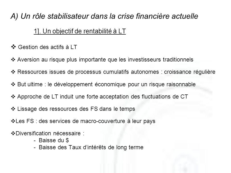 A) Un rôle stabilisateur dans la crise financière actuelle 1]. Un objectif de rentabilité à LT Gestion des actifs à LT Aversion au risque plus importa
