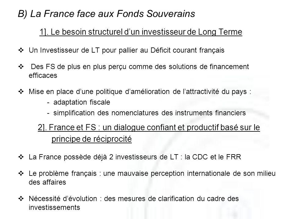 B) La France face aux Fonds Souverains 1]. Le besoin structurel dun investisseur de Long Terme Un Investisseur de LT pour pallier au Déficit courant f