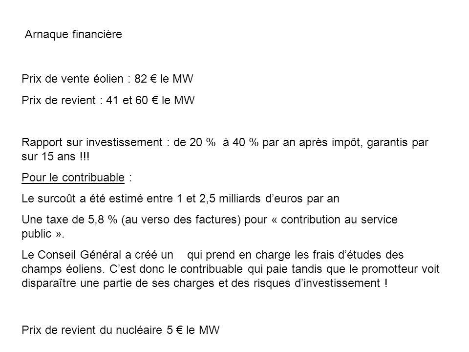 Arnaque financière Prix de vente éolien : 82 le MW Prix de revient : 41 et 60 le MW Rapport sur investissement : de 20 % à 40 % par an après impôt, garantis par sur 15 ans !!.