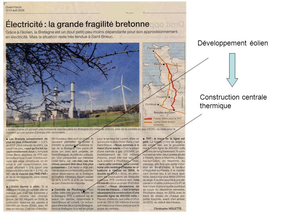 Développement éolien Construction centrale thermique