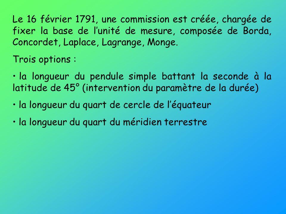 Le 16 février 1791, une commission est créée, chargée de fixer la base de lunité de mesure, composée de Borda, Concordet, Laplace, Lagrange, Monge. Tr