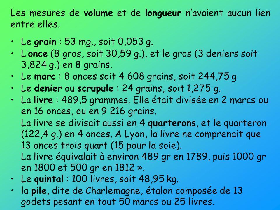 Le grain : 53 mg., soit 0,053 g. Lonce (8 gros, soit 30,59 g.), et le gros (3 deniers soit 3,824 g.) en 8 grains. Le marc : 8 onces soit 4 608 grains,