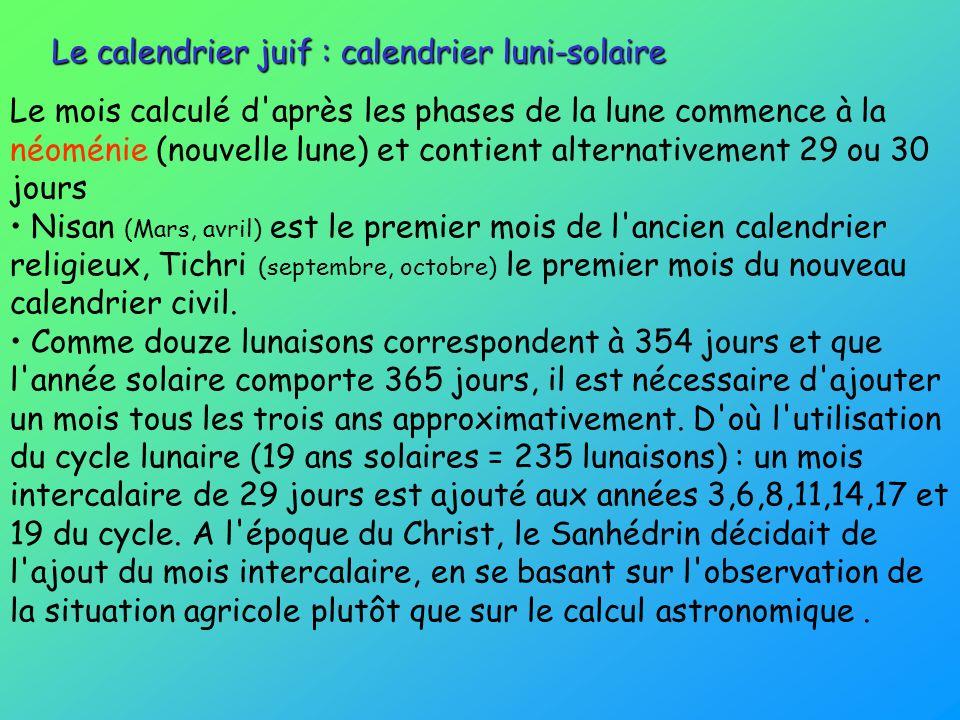 Le calendrier juif : calendrier luni-solaire Le mois calculé d après les phases de la lune commence à la néoménie (nouvelle lune) et contient alternativement 29 ou 30 jours Nisan (Mars, avril) est le premier mois de l ancien calendrier religieux, Tichri (septembre, octobre) le premier mois du nouveau calendrier civil.