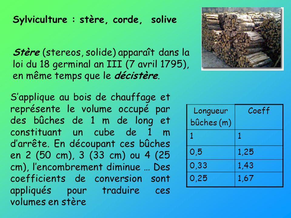 Sylviculture : stère, corde, solive Stère (stereos, solide) apparaît dans la loi du 18 germinal an III (7 avril 1795), en même temps que le décistère.