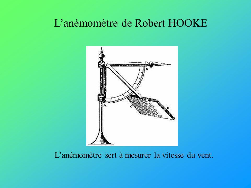 Lanémomètre de Robert HOOKE Lanémomètre sert à mesurer la vitesse du vent.