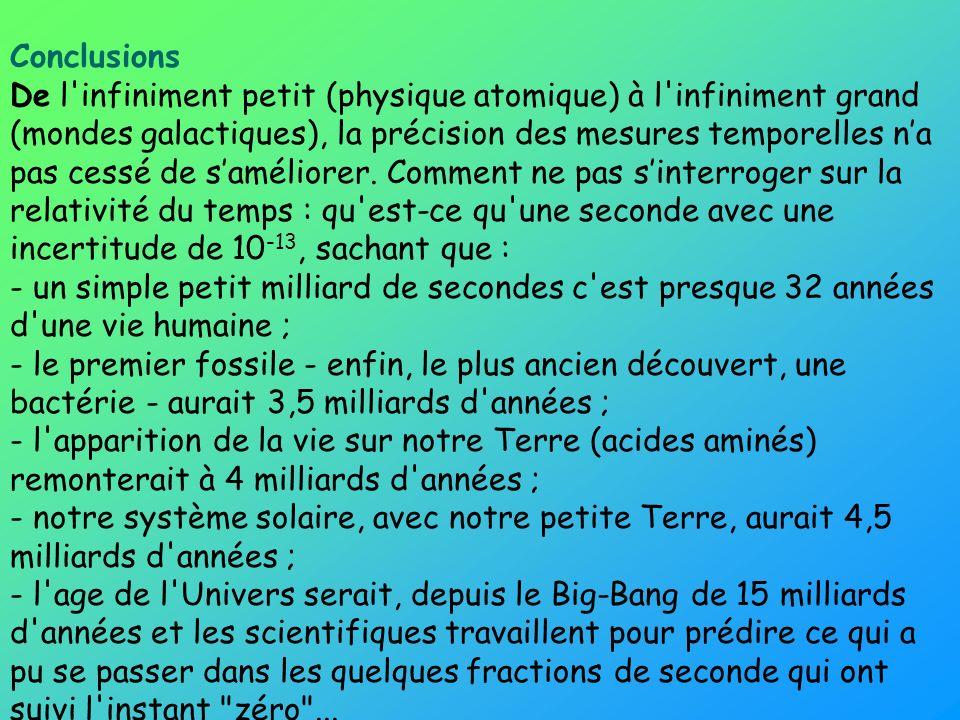 Conclusions De l infiniment petit (physique atomique) à l infiniment grand (mondes galactiques), la précision des mesures temporelles na pas cessé de saméliorer.