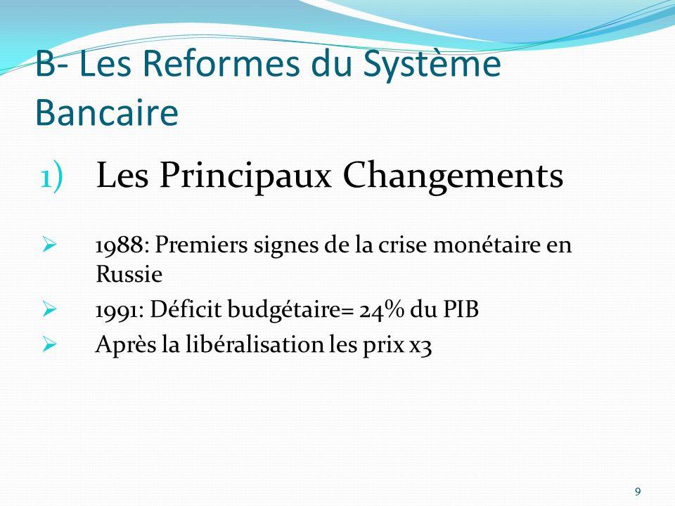20 A- Les Opérations Commerciales 2) Limportance de ladhésion à lOMC.
