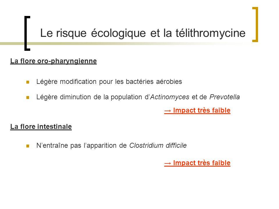 Le risque écologique et la télithromycine La flore oro-pharyngienne La flore intestinale Légère modification pour les bactéries aérobies Légère diminu