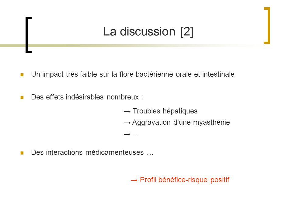 La discussion [2] Un impact très faible sur la flore bactérienne orale et intestinale Des effets indésirables nombreux : Troubles hépatiques Aggravati