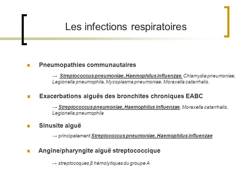 Les infections respiratoires Pneumopathies communautaires Exacerbations aiguës des bronchites chroniques EABC Sinusite aiguë Angine/pharyngite aiguë s