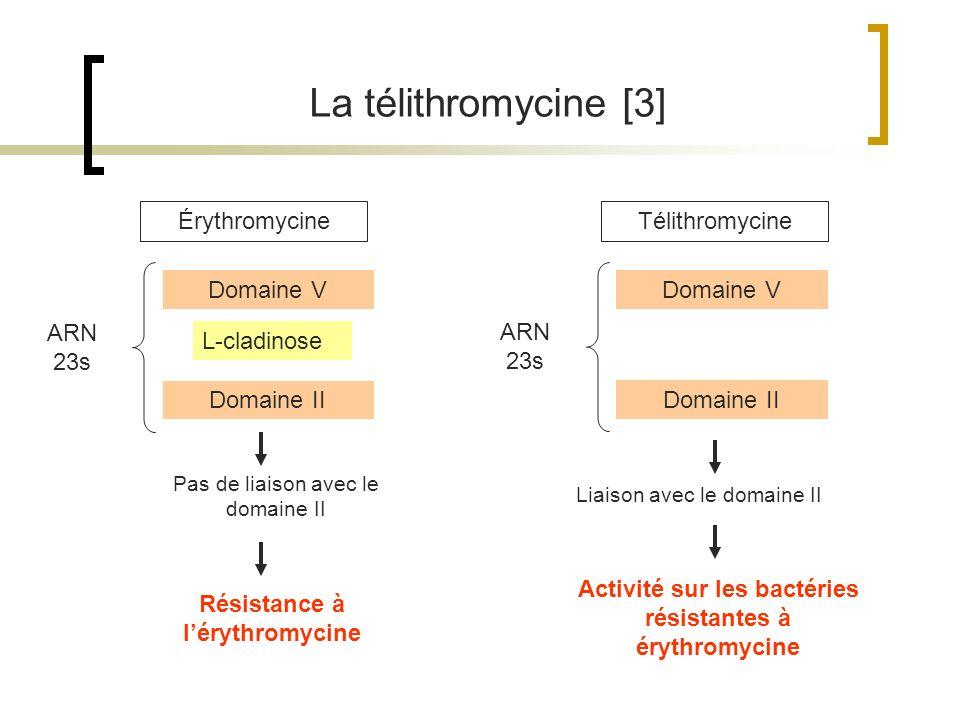 La télithromycine [3] Domaine V Domaine II ARN 23s Domaine V Domaine II ARN 23s Pas de liaison avec le domaine II Liaison avec le domaine II L-cladino