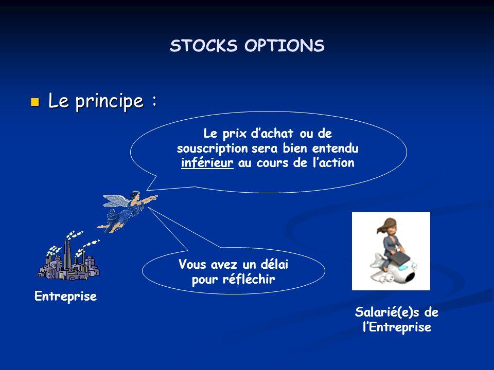STOCKS OPTIONS Le principe : Le principe : Le prix dachat ou de souscription sera bien entendu inférieur au cours de laction Entreprise Salarié(e)s de lEntreprise Vous avez un délai pour réfléchir
