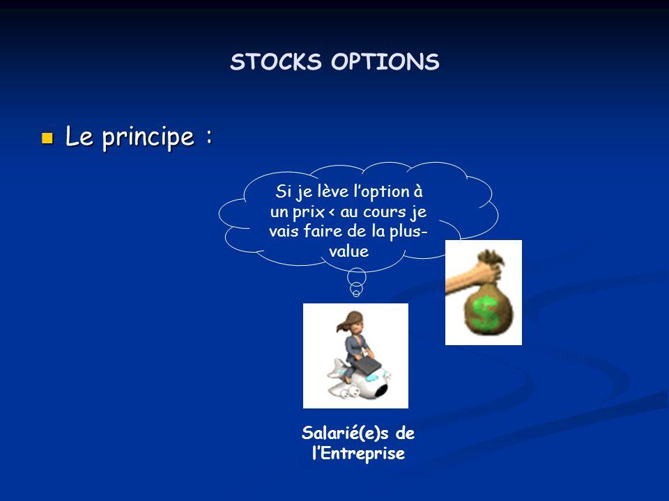 STOCKS OPTIONS Le principe : Le principe : Salarié(e)s de lEntreprise Si je lève loption à un prix < au cours je vais faire de la plus- value