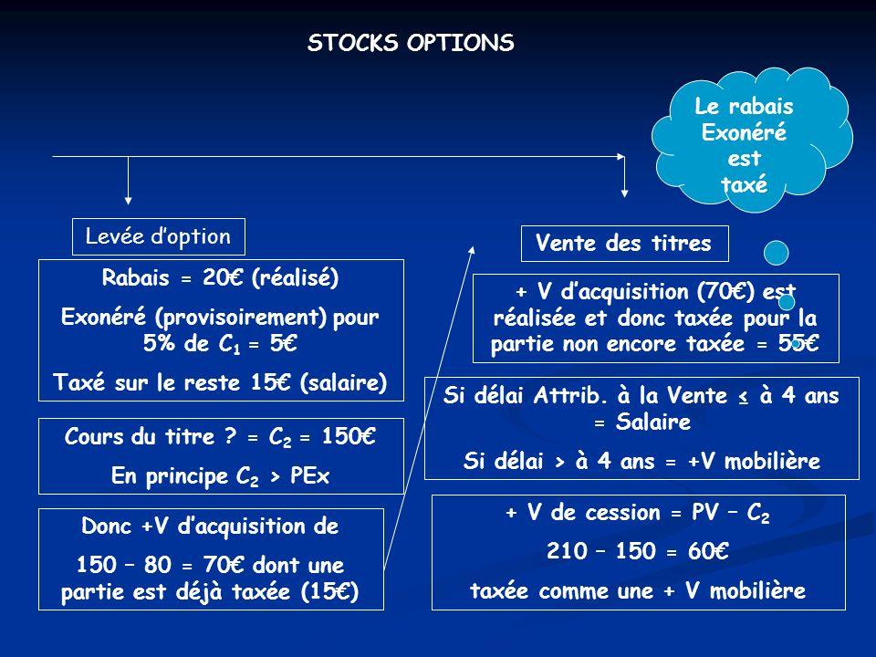 STOCKS OPTIONS Levée doption Vente des titres + V dacquisition (70) est réalisée et donc taxée pour la partie non encore taxée = 55 Si délai Attrib. à