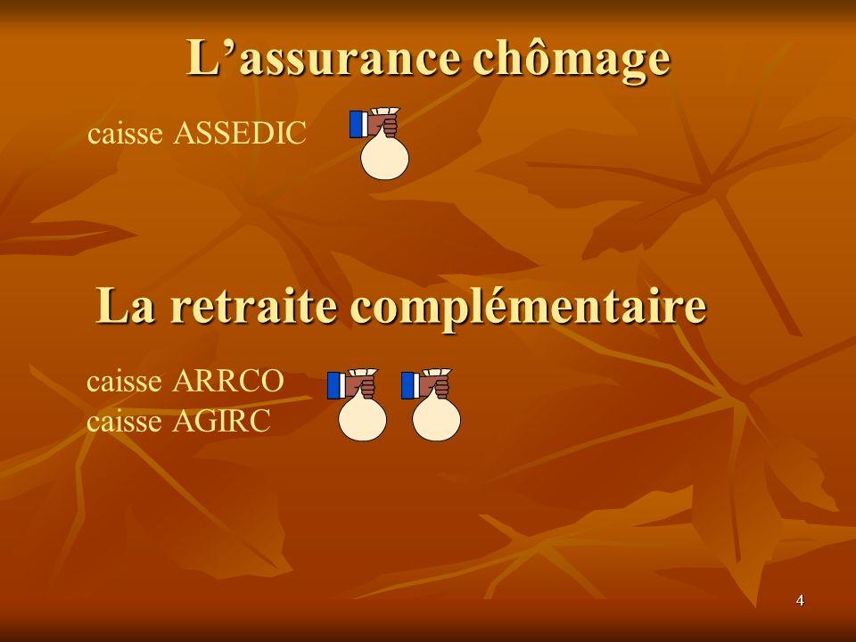 4 Lassurance chômage La retraite complémentaire caisse ASSEDIC caisse ARRCO caisse AGIRC