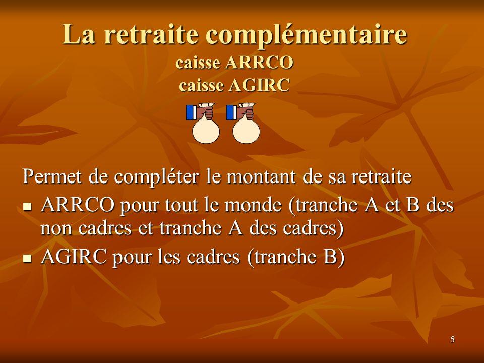5 Permet de compléter le montant de sa retraite ARRCO pour tout le monde (tranche A et B des non cadres et tranche A des cadres) ARRCO pour tout le monde (tranche A et B des non cadres et tranche A des cadres) AGIRC pour les cadres (tranche B) AGIRC pour les cadres (tranche B) La retraite complémentaire caisse ARRCO caisse AGIRC