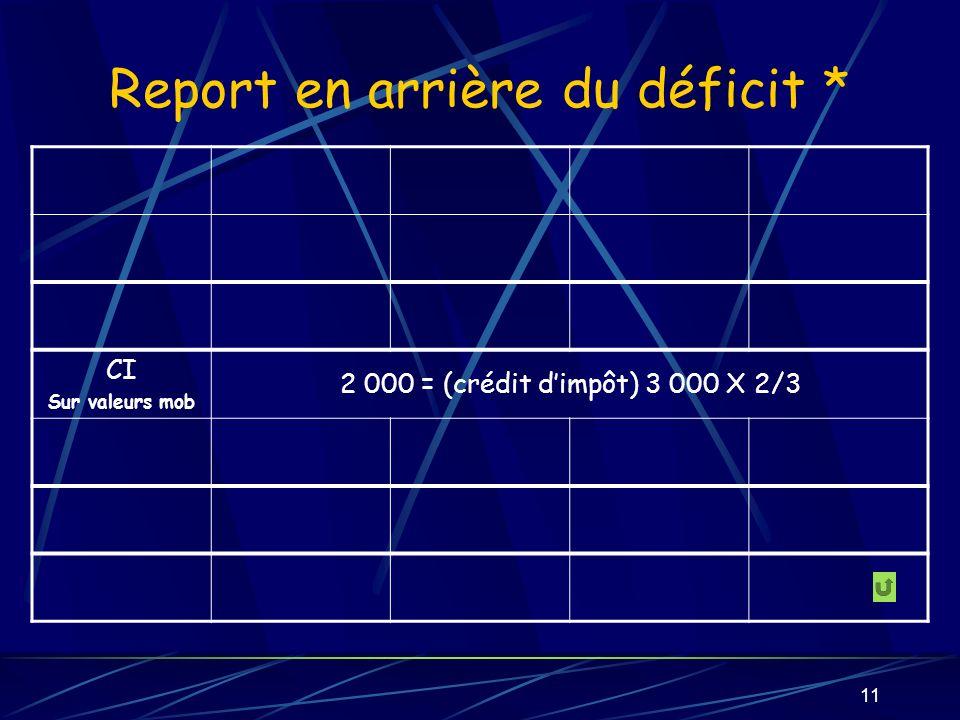 11 Report en arrière du déficit * CI Sur valeurs mob 2 000 = (crédit dimpôt) 3 000 X 2/3