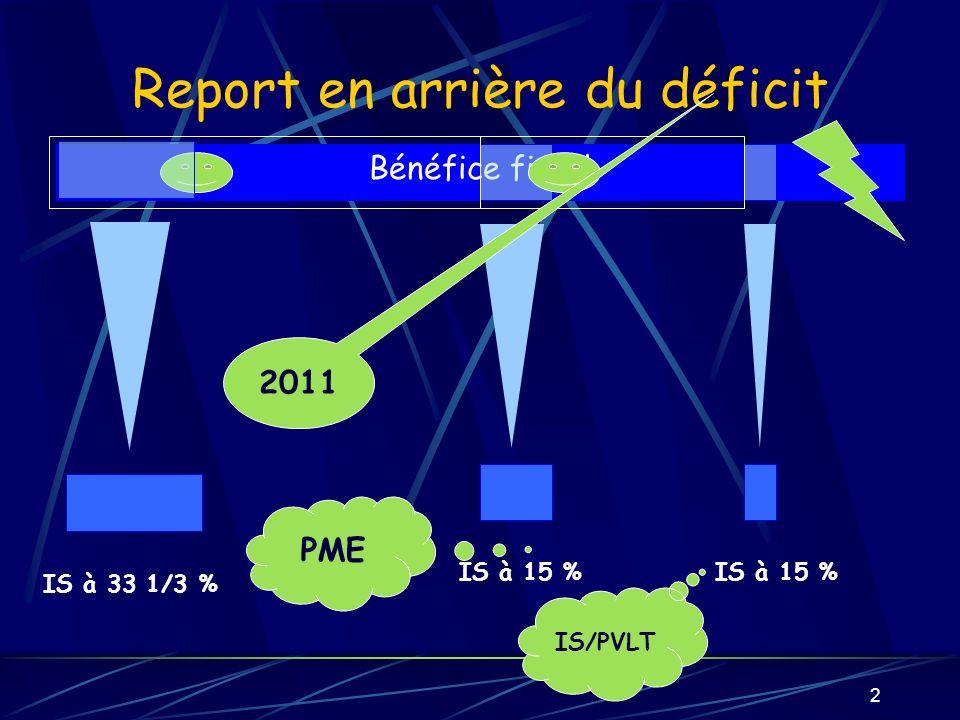 2 Report en arrière du déficit Bénéfice fiscal IS à 15 % IS à 33 1/3 % 2011 PME IS/PVLT