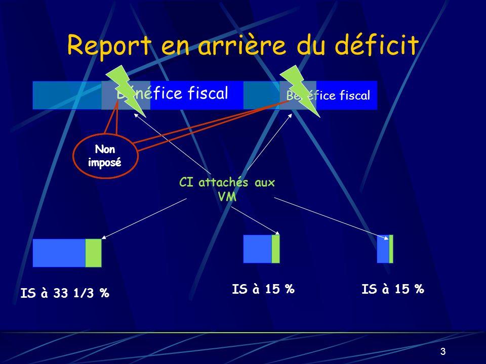 3 Report en arrière du déficit IS à 33 1/3 % IS à 15 % Bénéfice fiscal CI attachés aux VM Non imposé