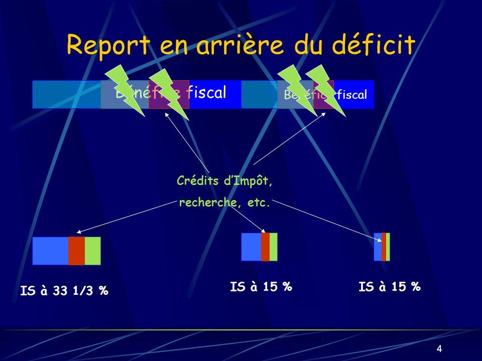 4 Report en arrière du déficit IS à 33 1/3 % IS à 15 % Bénéfice fiscal Crédits dImpôt, recherche, etc.