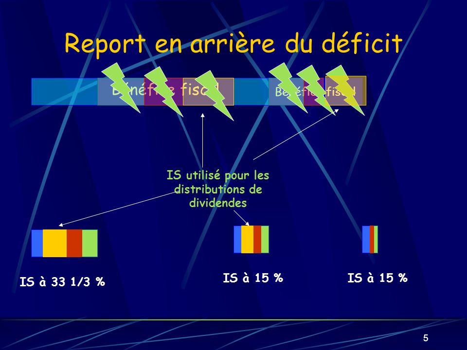 5 Report en arrière du déficit IS à 33 1/3 % IS à 15 % Bénéfice fiscal IS utilisé pour les distributions de dividendes