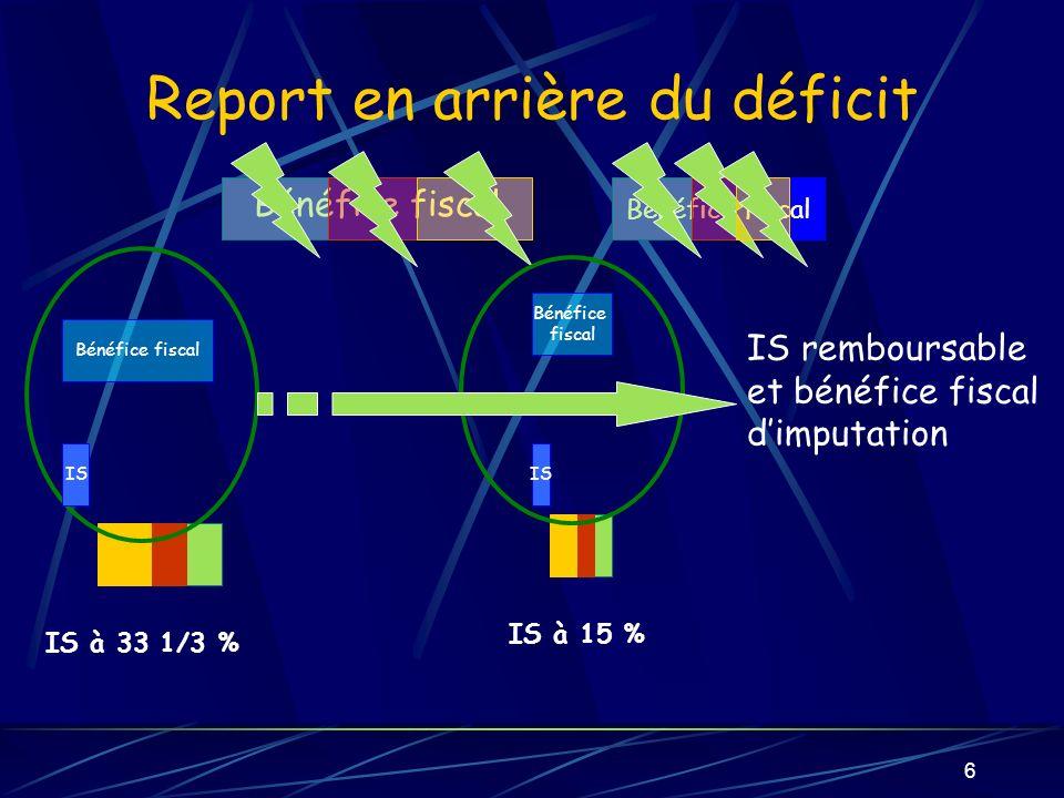 6 Report en arrière du déficit IS à 33 1/3 % IS à 15 % Bénéfice fiscal Bénéfice fiscal IS IS remboursable et bénéfice fiscal dimputation IS Bénéfice f