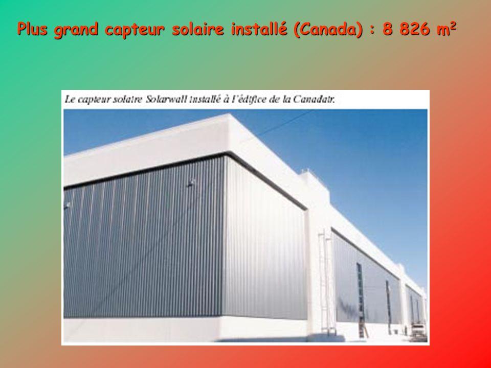 Plus grand capteur solaire installé (Canada) : 8 826 m 2