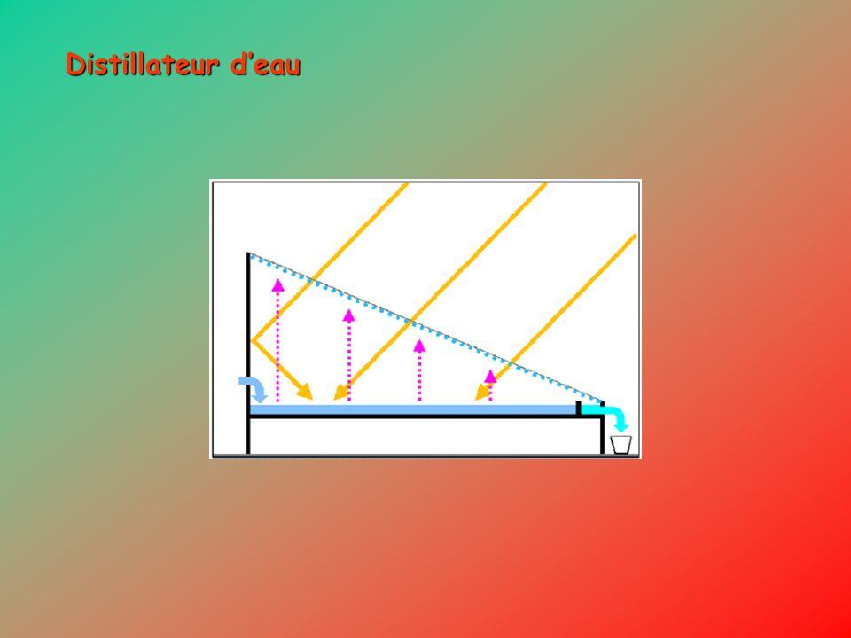 Distillateur deau