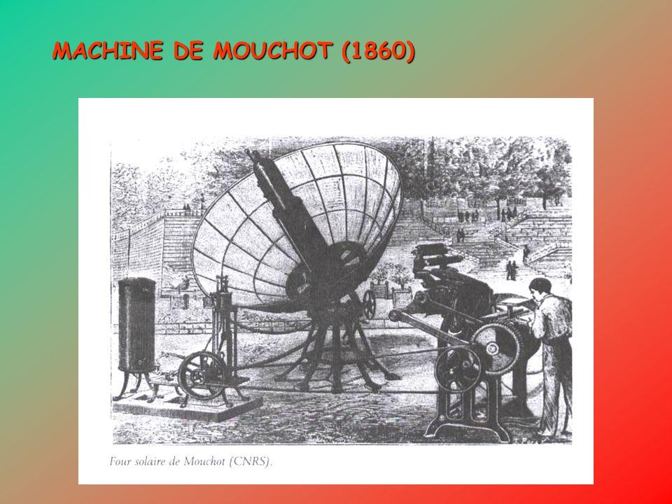 MACHINE DE MOUCHOT (1860)