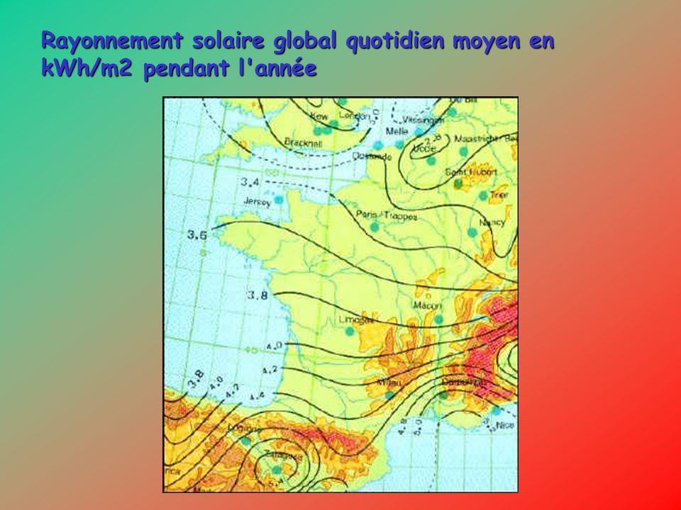 Rayonnement solaire global quotidien moyen en kWh/m2 pendant l'année