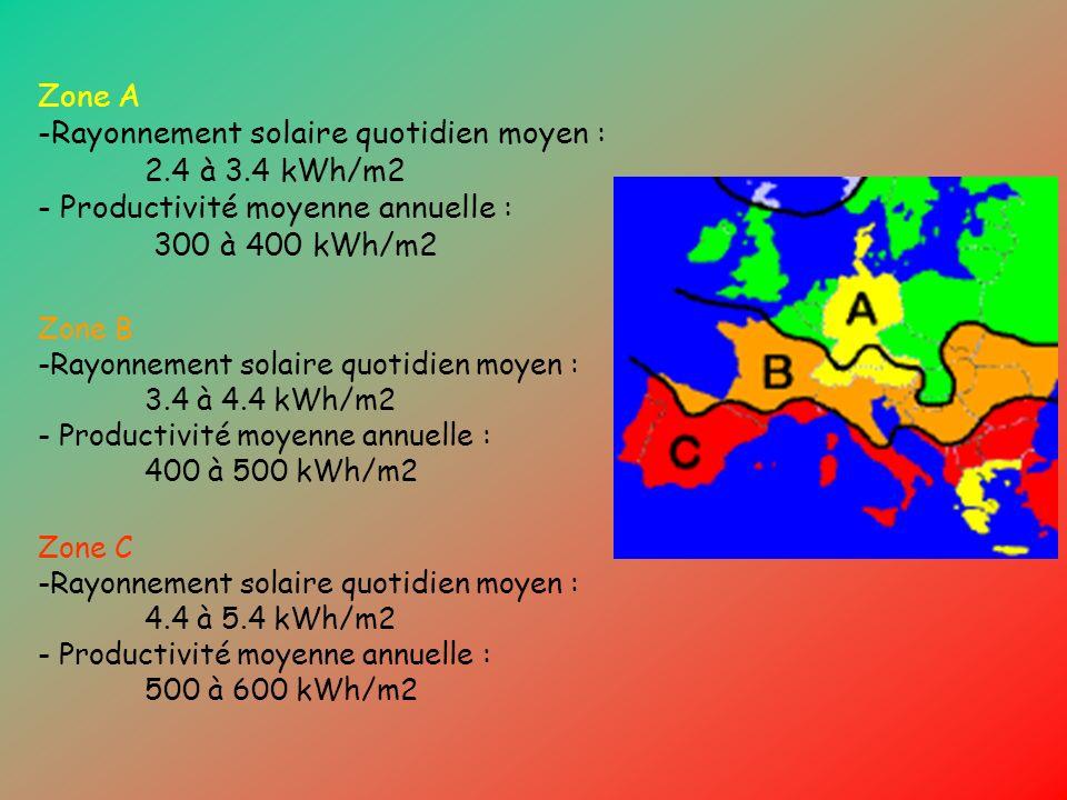 Zone A -Rayonnement solaire quotidien moyen : 2.4 à 3.4 kWh/m2 - Productivité moyenne annuelle : 300 à 400 kWh/m2 Zone B -Rayonnement solaire quotidie